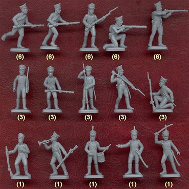 Napoleonic Russian Infantry - retired